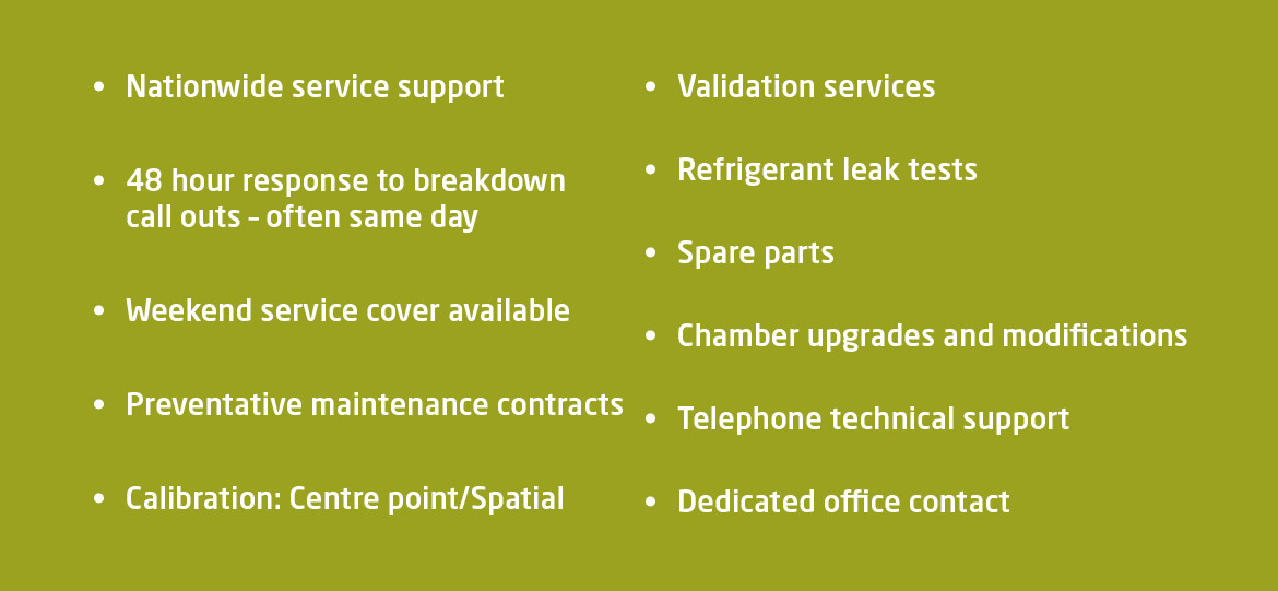 a NEW unbeatable service package!